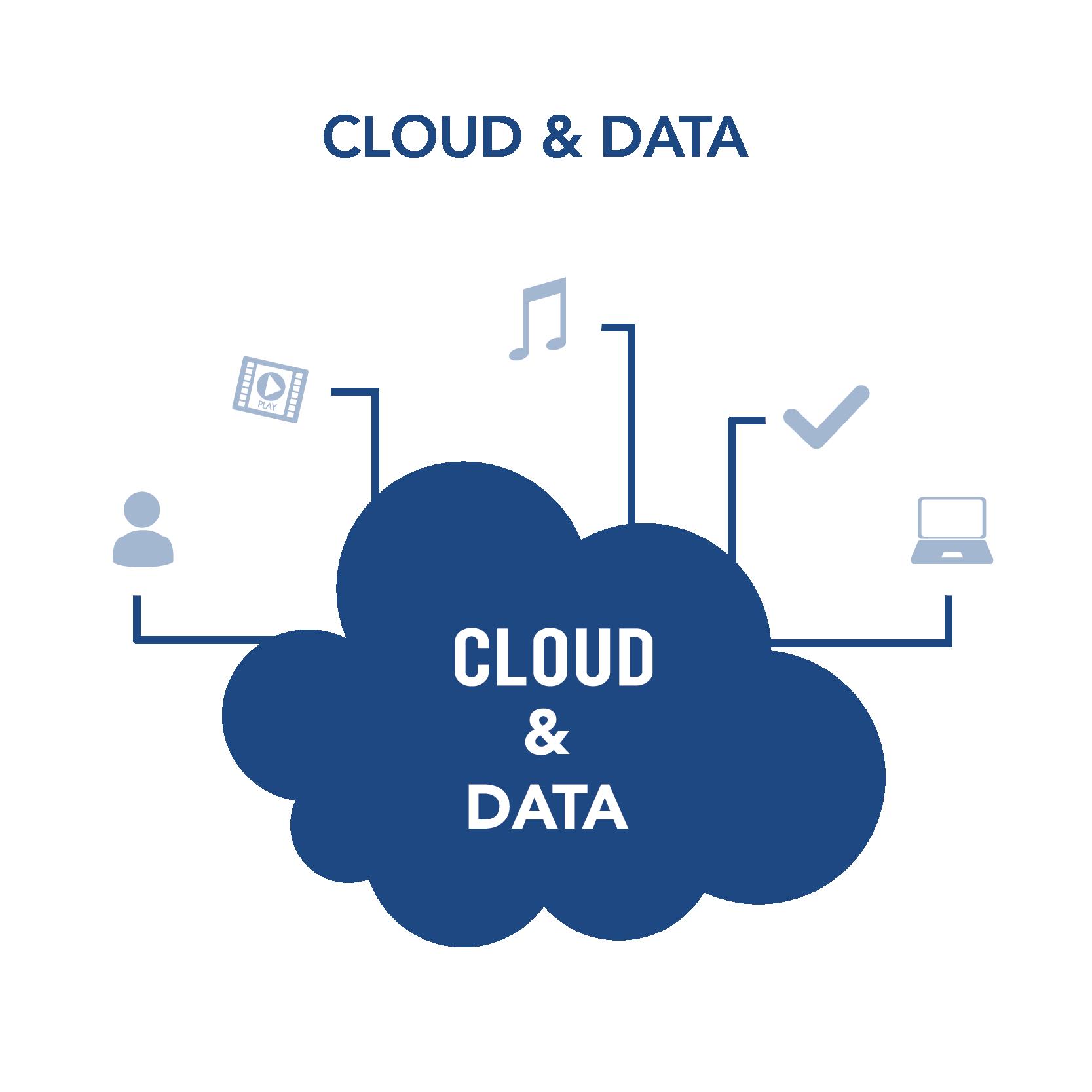 cloud et data